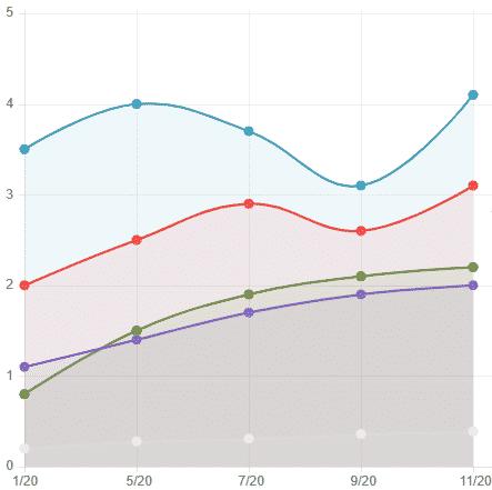 ETF fondy graf   Kiwi partners