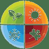 All seasons strategie